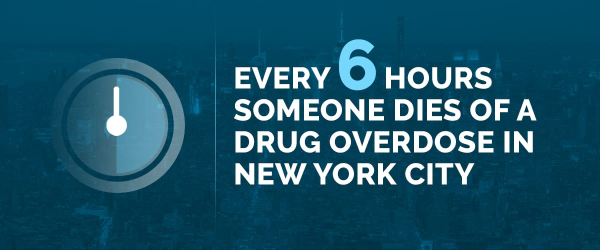 Text explaining that someone in New York City dies from an overdose every six hours