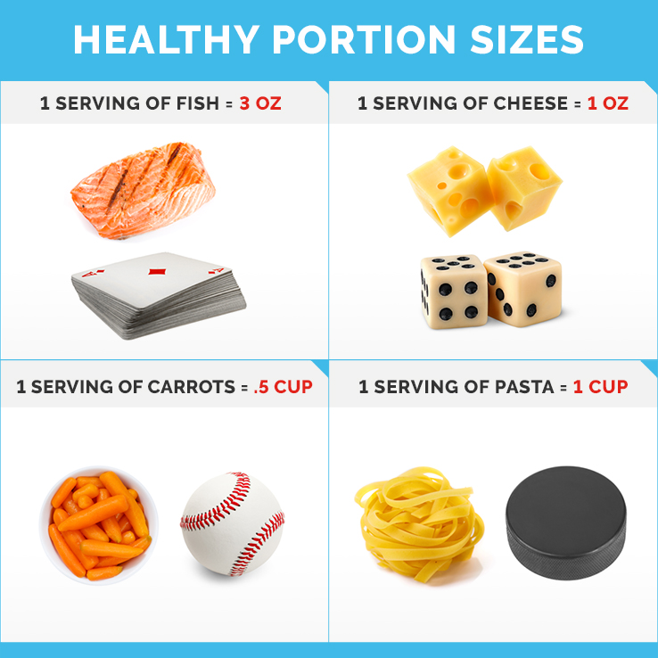 Infographic depicting healthy portion sizes