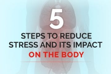 Text saying five steps to reduce stress and its impact on the body next to image of human body