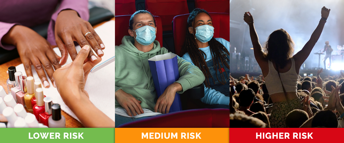 manicures, going to the movies, and going to a concert ranked by risk level after getting the COVID-19 vaccination
