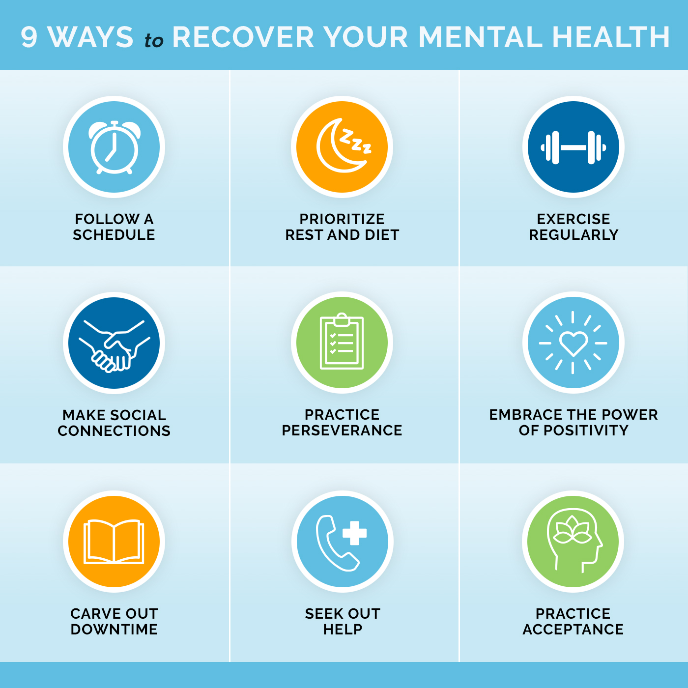 Chart with images on how to help recover your mental health amid pandemic PTSD